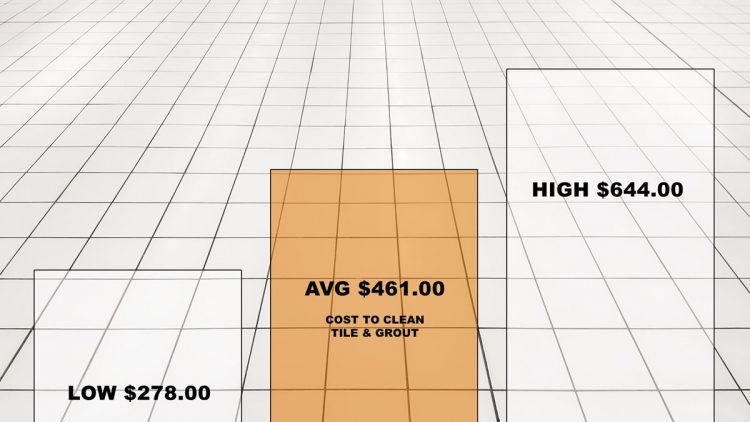 Cost to Clean Tile & Grout
