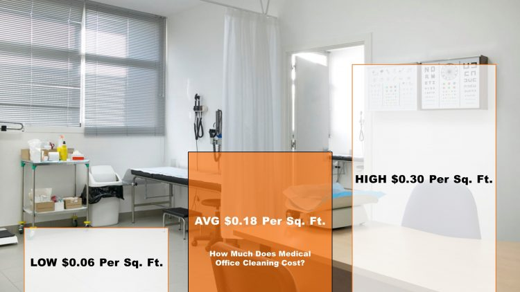 Medical Office Cleaning Cost 2019 Desert Oasis Cleaners