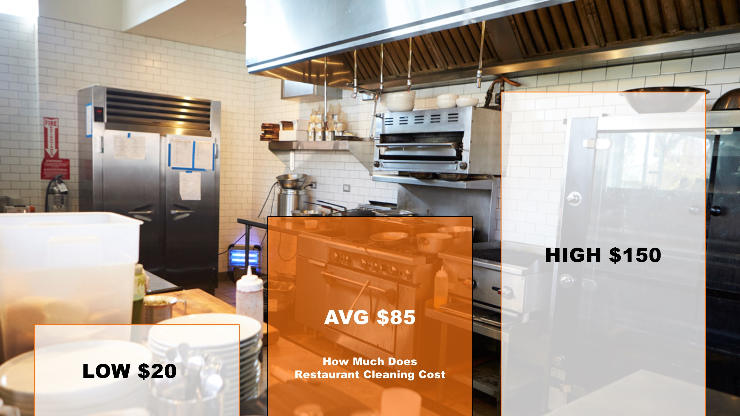 Restaurant Cleaning Costs 2019
