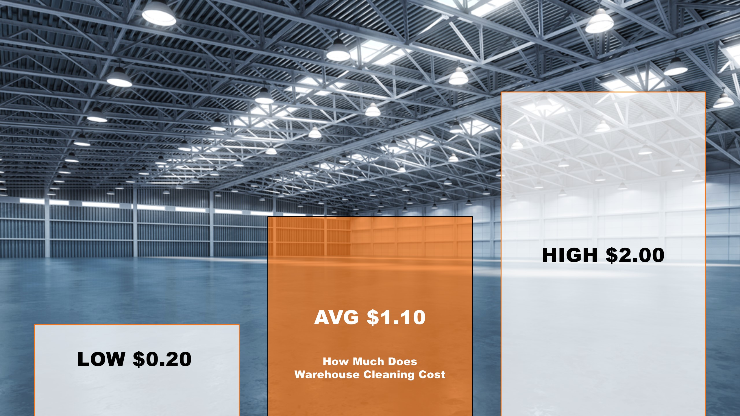 How Much Does Warehouse Cleaning Cost